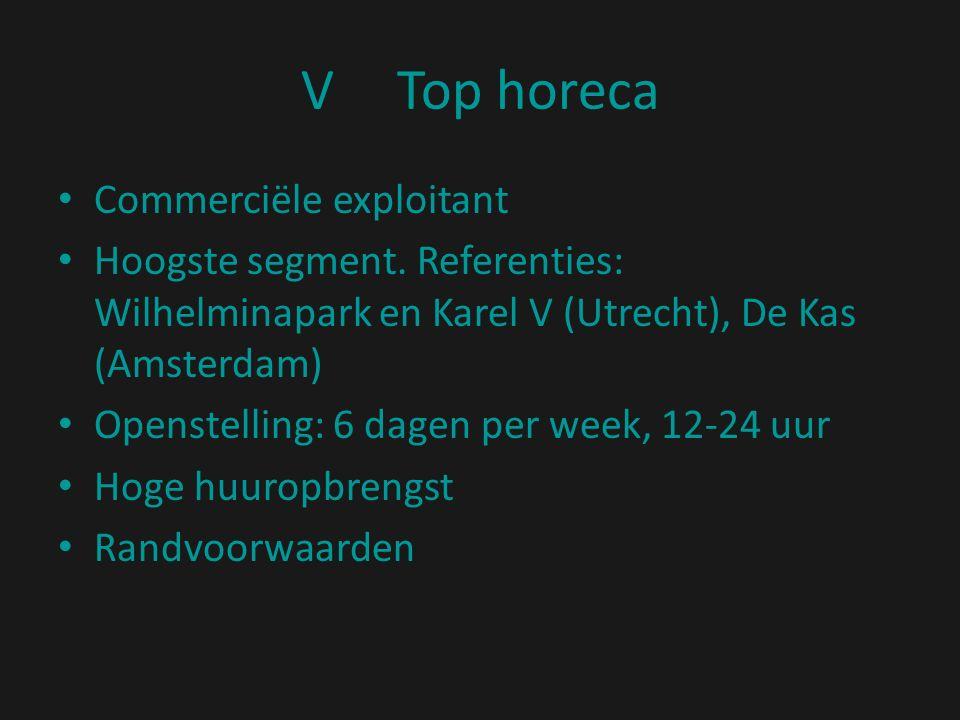 VTop horeca Commerciële exploitant Hoogste segment. Referenties: Wilhelminapark en Karel V (Utrecht), De Kas (Amsterdam) Openstelling: 6 dagen per wee