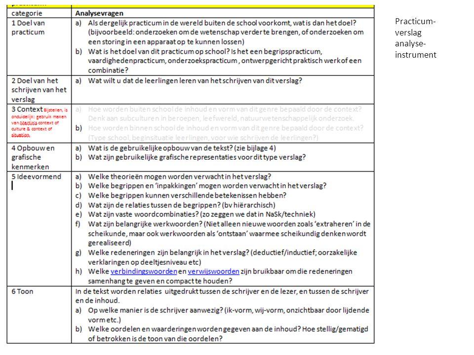 Practicum- verslag analyse- instrument