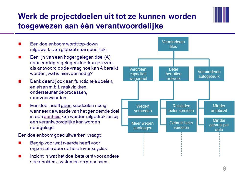 Werk de projectdoelen uit tot ze kunnen worden toegewezen aan één verantwoordelijke Een doelenboom wordt top-down uitgewerkt van globaal naar specifiek.