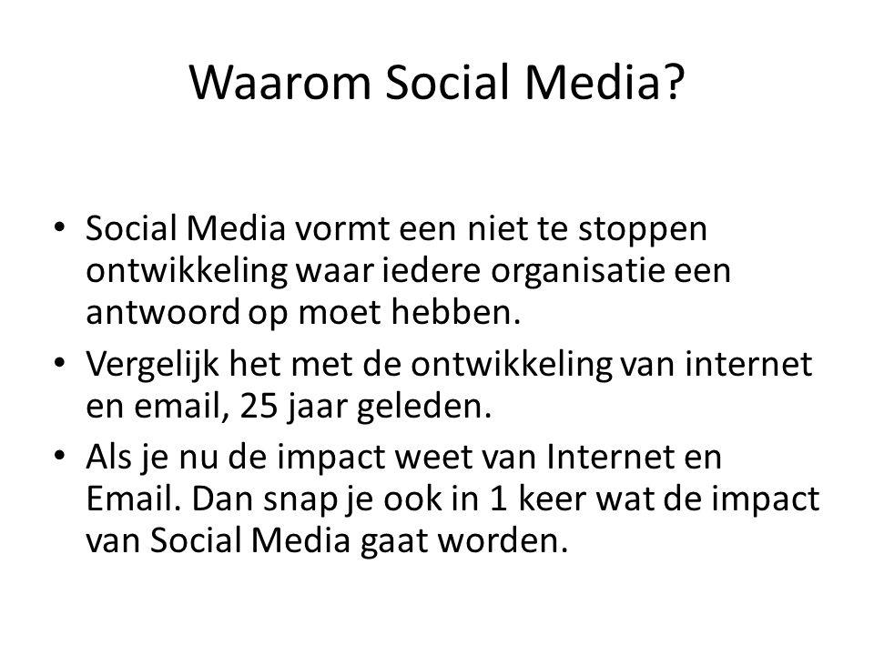 Waarom Social Media.