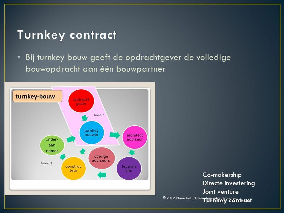 Bij turnkey bouw geeft de opdrachtgever de volledige bouwopdracht aan één bouwpartner Co-makership Directe investering Joint venture Turnkey contract © 2012 Noordhoff: Internationaal ondernemen