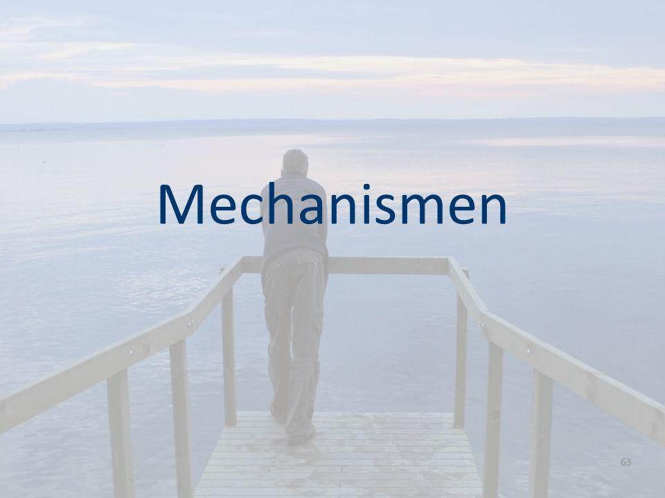 63 Mechanismen