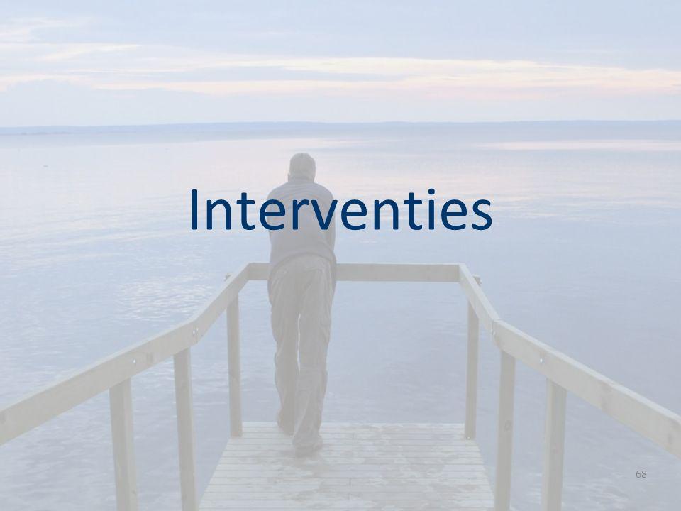 68 Interventies