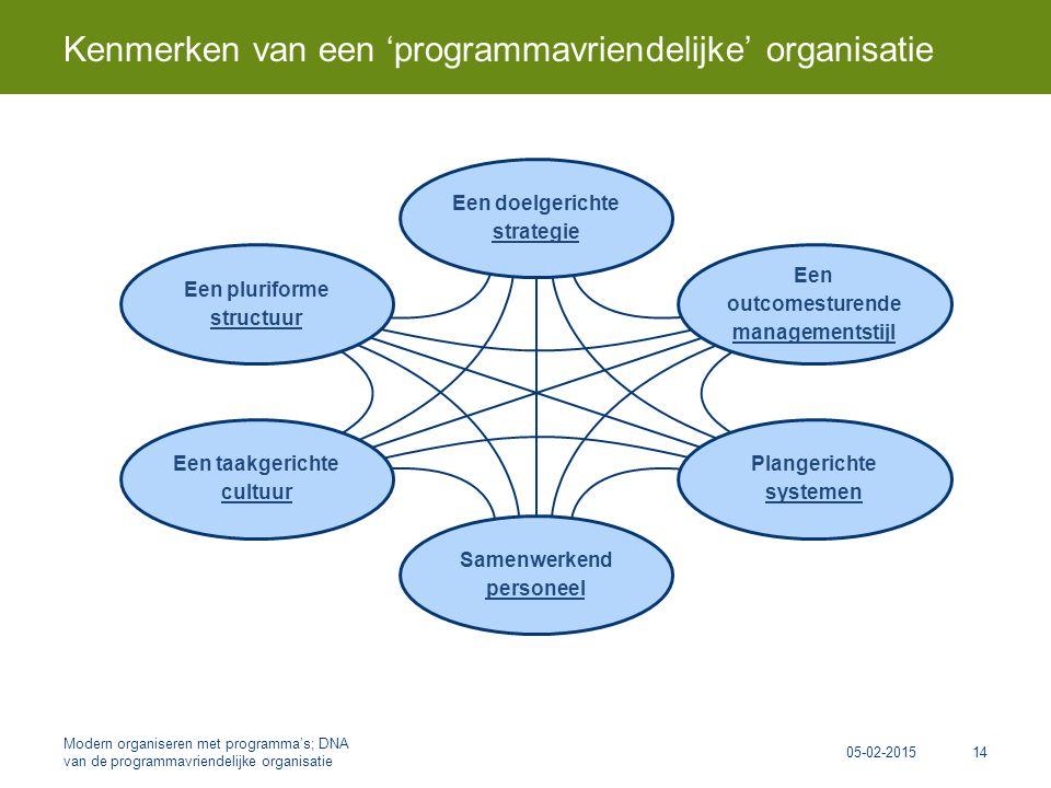 Kenmerken van een 'programmavriendelijke' organisatie 05-02-2015 Modern organiseren met programma's; DNA van de programmavriendelijke organisatie 14 Een taakgerichte cultuur Een pluriforme structuur Een doelgerichte strategie Een outcomesturende managementstijl Plangerichte systemen Samenwerkend personeel