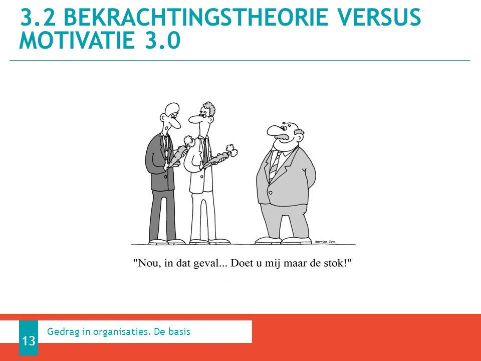 3.2 BEKRACHTINGSTHEORIE VERSUS MOTIVATIE 3.0 13 Gedrag in organisaties. De basis
