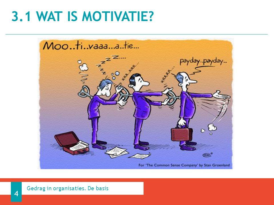 3.1 WAT IS MOTIVATIE 4 Gedrag in organisaties. De basis