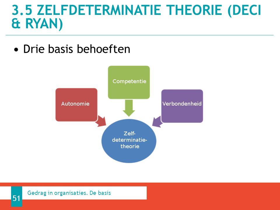 Drie basis behoeften 3.5 ZELFDETERMINATIE THEORIE (DECI & RYAN) 51 Gedrag in organisaties. De basis