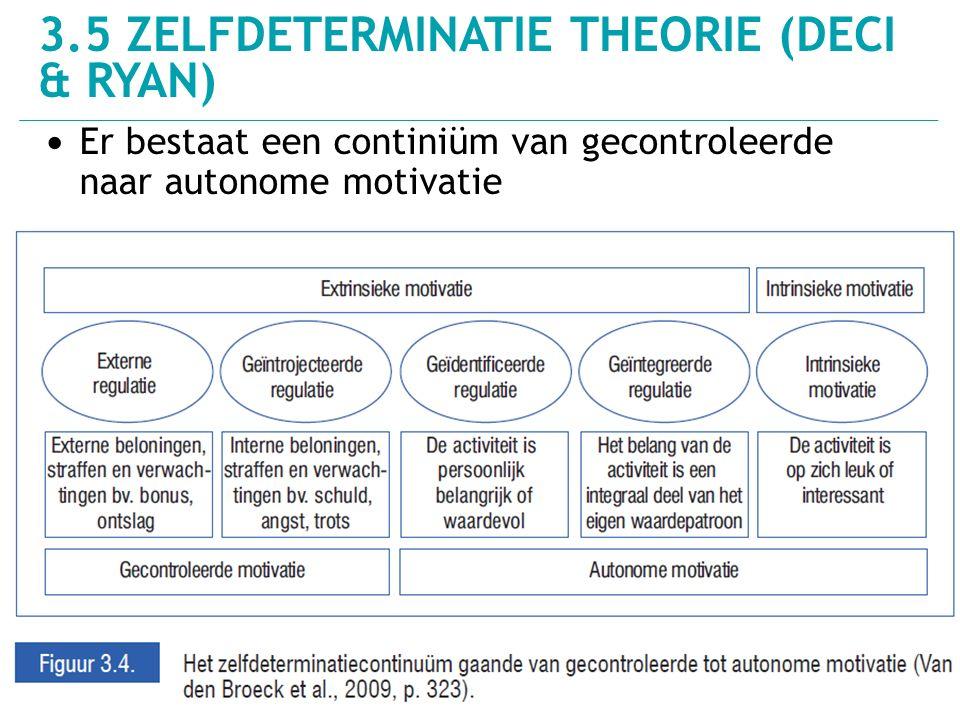 Er bestaat een continiüm van gecontroleerde naar autonome motivatie 3.5 ZELFDETERMINATIE THEORIE (DECI & RYAN) 52 Gedrag in organisaties.