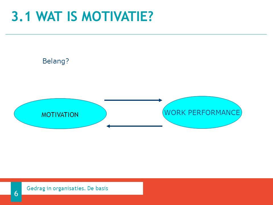 3.1 WAT IS MOTIVATIE 6 Gedrag in organisaties. De basis MOTIVATION WORK PERFORMANCE Belang