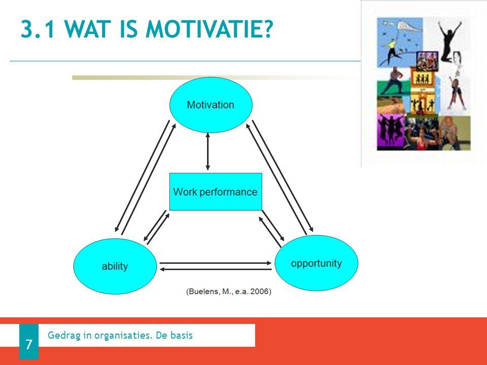 3.1 WAT IS MOTIVATIE 7 Gedrag in organisaties. De basis