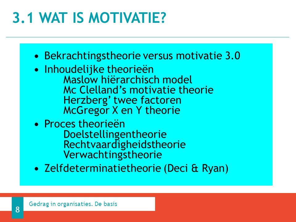 3.1 WAT IS MOTIVATIE. 8 Gedrag in organisaties.