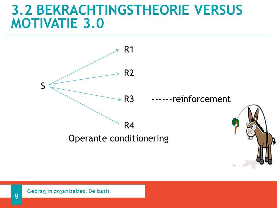 R1 R2 S R3------reïnforcement R4 Operante conditionering 3.2 BEKRACHTINGSTHEORIE VERSUS MOTIVATIE 3.0 9 Gedrag in organisaties.