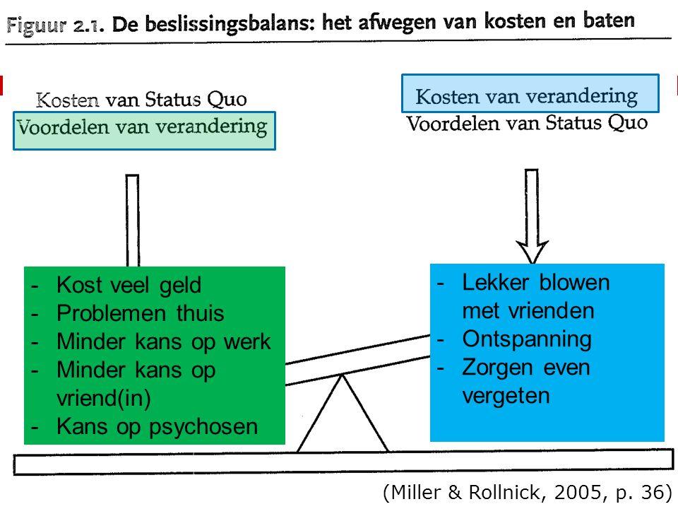 | faculteit gedrags- en maatschappijwetenschappen orthopedagogiek 28-11-201235 (Miller & Rollnick, 2005, p.