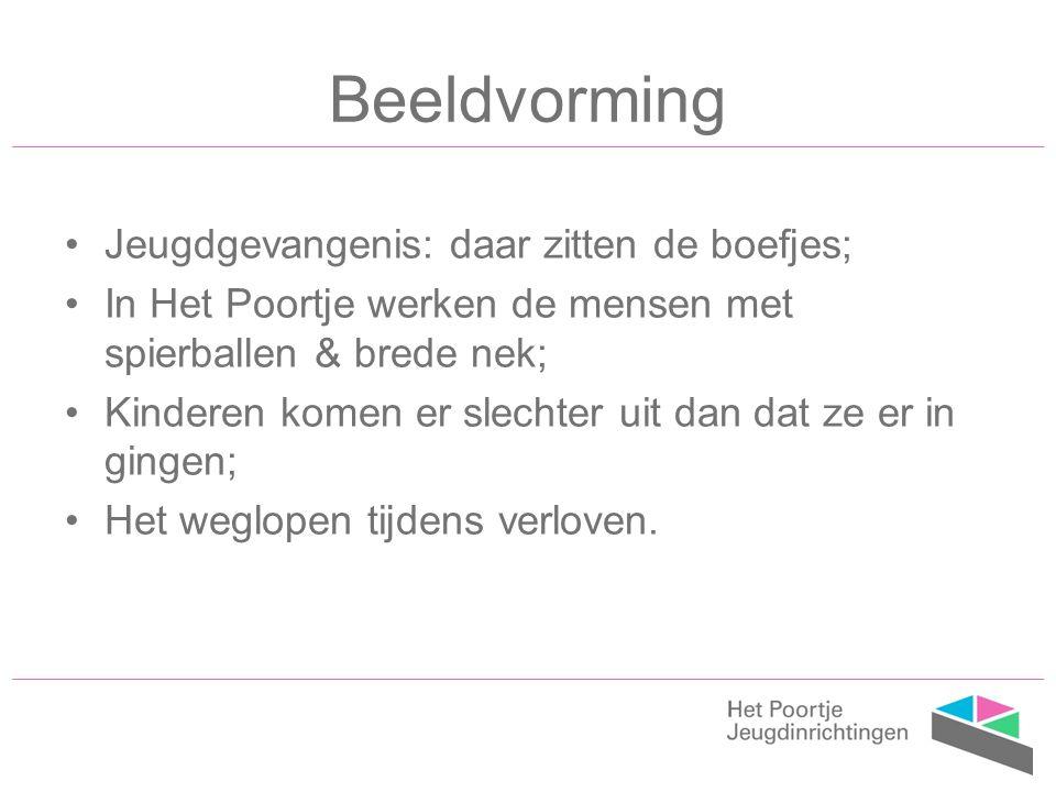 | faculteit gedrags- en maatschappijwetenschappen orthopedagogiek 28-11-2012 Contact Annemiek Harder a.t.harder@rug.nl 38