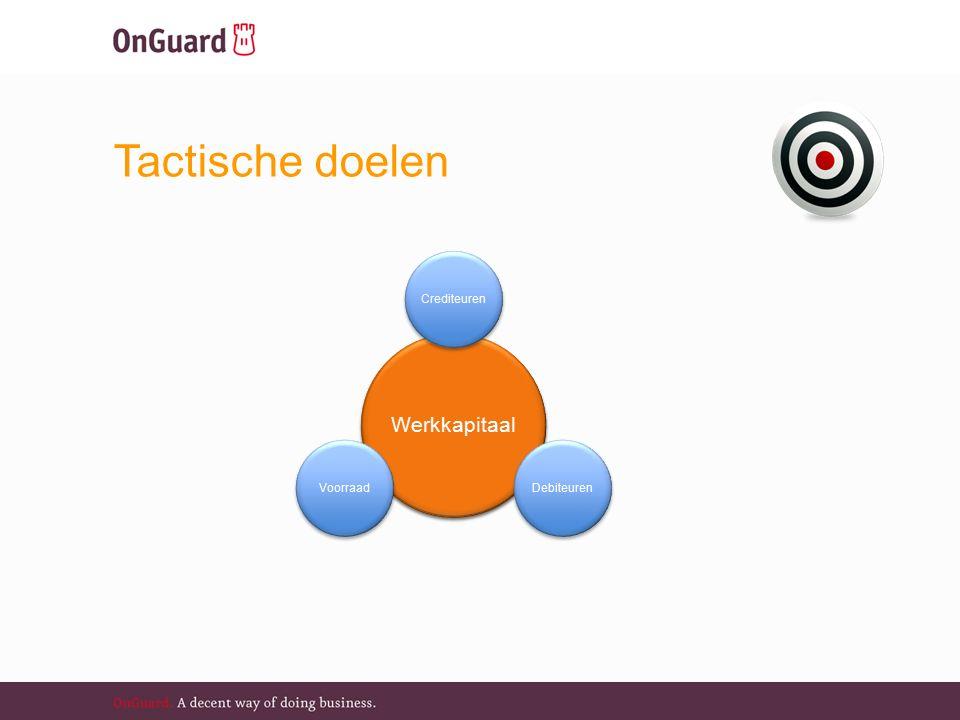 Tactische doelen Werkkapitaal CrediteurenDebiteurenVoorraad