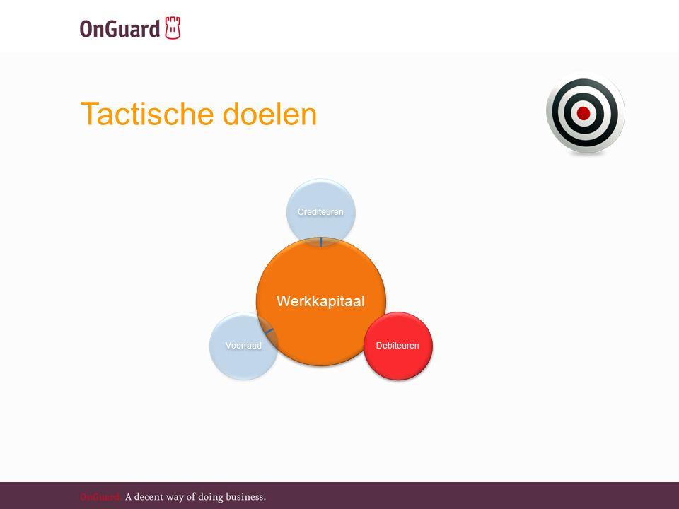 Werkkapitaal CrediteurenDebiteurenVoorraad Tactische doelen