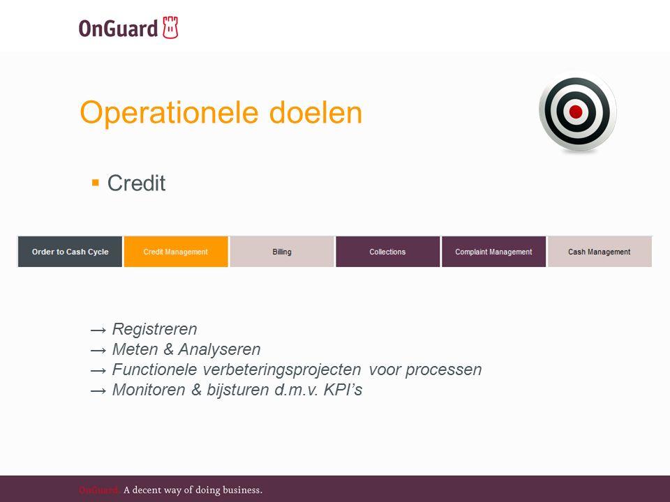 Operationele doelen  Credit → Registreren → Meten & Analyseren → Functionele verbeteringsprojecten voor processen → Monitoren & bijsturen d.m.v.