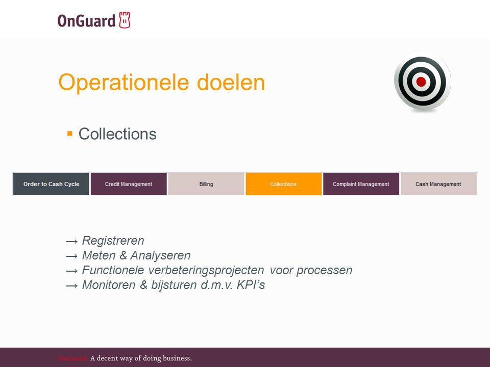 Operationele doelen  Collections → Registreren → Meten & Analyseren → Functionele verbeteringsprojecten voor processen → Monitoren & bijsturen d.m.v.
