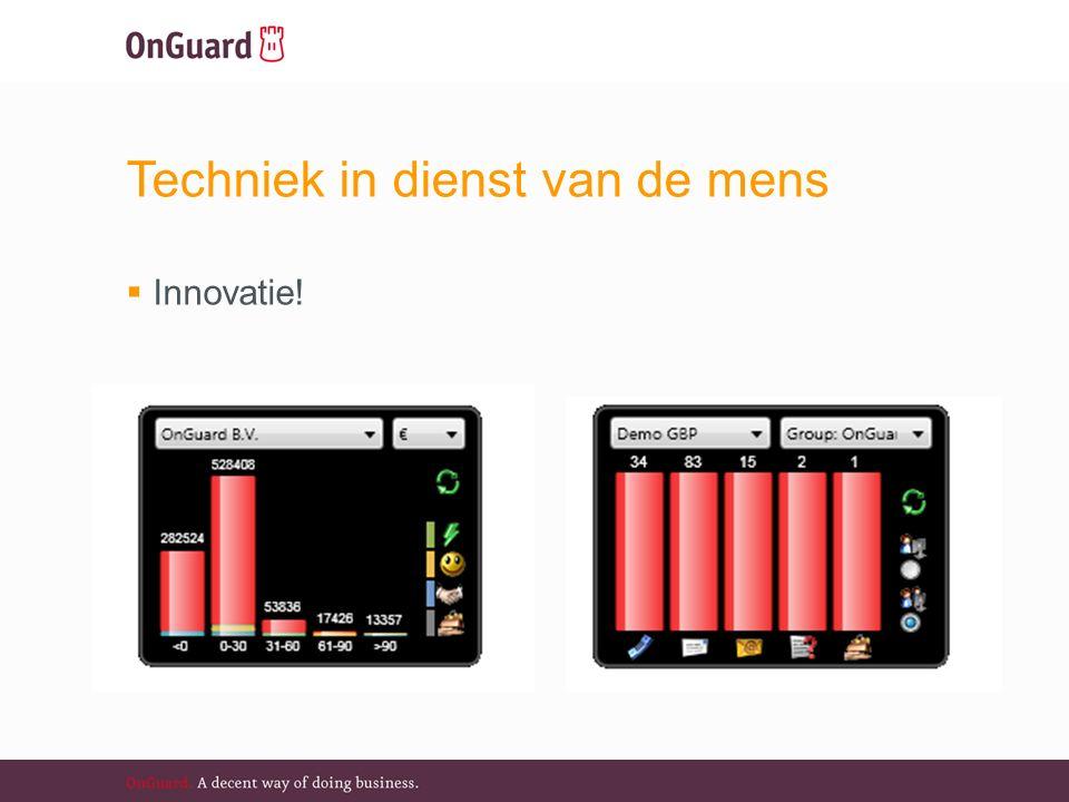 Techniek in dienst van de mens  Innovatie!