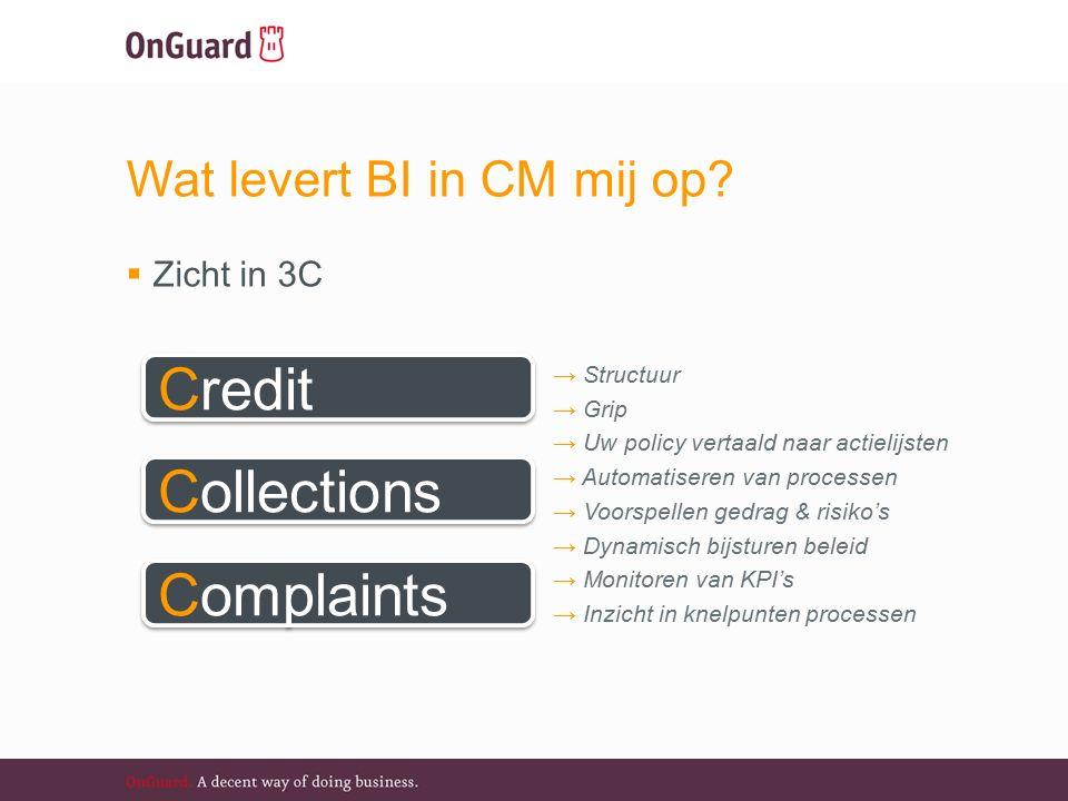 Wat levert BI in CM mij op.