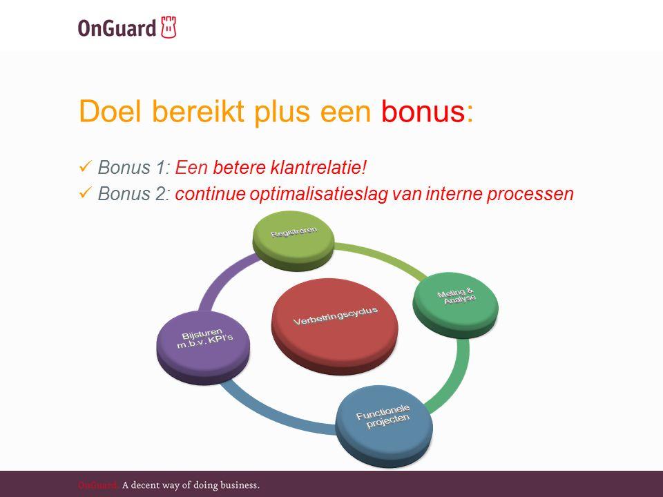 Doel bereikt plus een bonus: Bonus 1: Een betere klantrelatie.