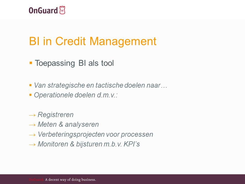 De mogelijkheden: Monitoren KPI's