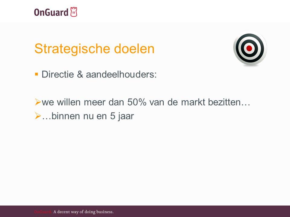 Strategische doelen  Directie & aandeelhouders:  we willen meer dan 50% van de markt bezitten…  …binnen nu en 5 jaar