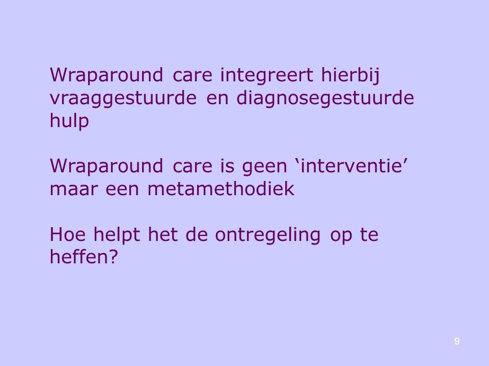 Wraparound care integreert hierbij vraaggestuurde en diagnosegestuurde hulp Wraparound care is geen 'interventie' maar een metamethodiek Hoe helpt het de ontregeling op te heffen.