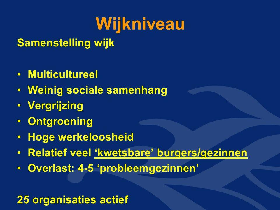 Wijkniveau Samenstelling wijk Multicultureel Weinig sociale samenhang Vergrijzing Ontgroening Hoge werkeloosheid Relatief veel 'kwetsbare' burgers/gez