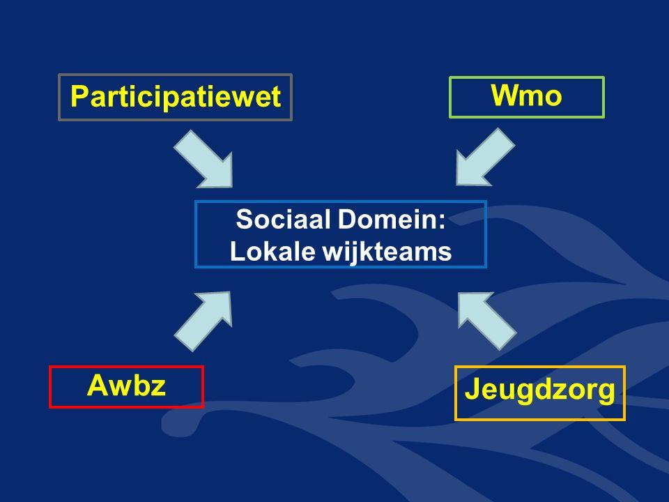 Sociaal Domein: Lokale wijkteams Awbz Wmo Participatiewet Jeugdzorg