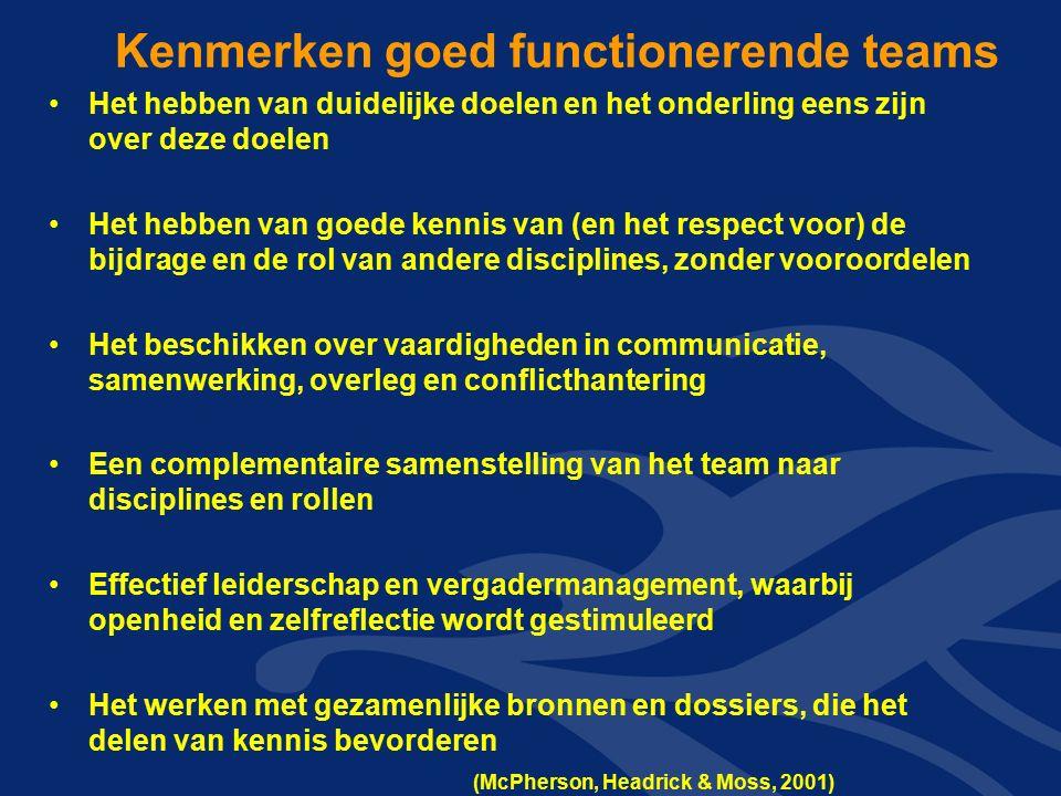 Kenmerken goed functionerende teams Het hebben van duidelijke doelen en het onderling eens zijn over deze doelen Het hebben van goede kennis van (en h