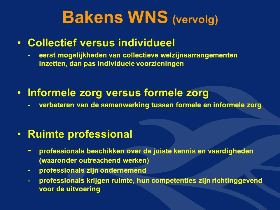 Bakens WNS (vervolg) Collectief versus individueel -eerst mogelijkheden van collectieve welzijnsarrangementen inzetten, dan pas individuele voorzienin