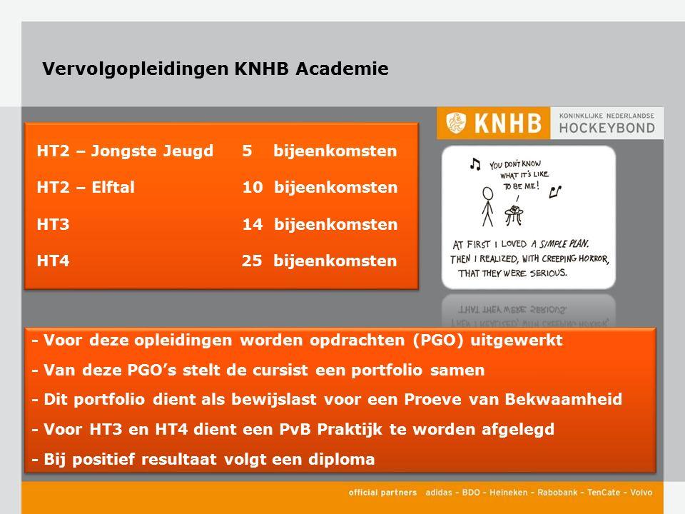 Vervolgopleidingen KNHB Academie - Voor deze opleidingen worden opdrachten (PGO) uitgewerkt - Van deze PGO's stelt de cursist een portfolio samen - Dit portfolio dient als bewijslast voor een Proeve van Bekwaamheid - Voor HT3 en HT4 dient een PvB Praktijk te worden afgelegd - Bij positief resultaat volgt een diploma - Voor deze opleidingen worden opdrachten (PGO) uitgewerkt - Van deze PGO's stelt de cursist een portfolio samen - Dit portfolio dient als bewijslast voor een Proeve van Bekwaamheid - Voor HT3 en HT4 dient een PvB Praktijk te worden afgelegd - Bij positief resultaat volgt een diploma HT2 – Jongste Jeugd5 bijeenkomsten HT2 – Elftal10 bijeenkomsten HT314 bijeenkomsten HT4 25 bijeenkomsten