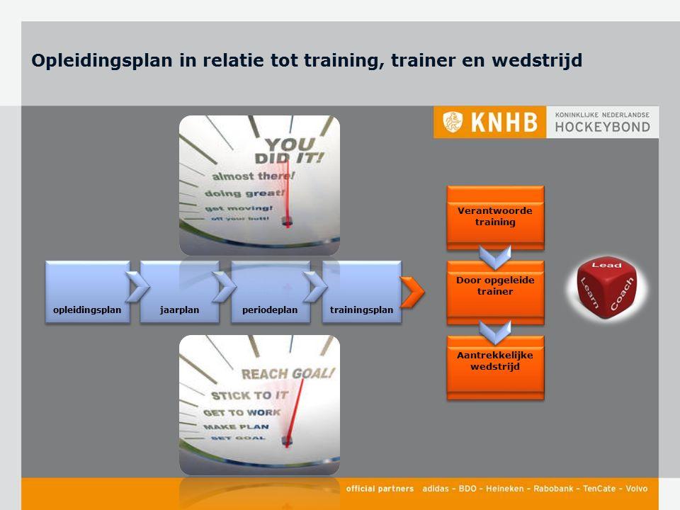 Opleidingsplan in relatie tot training, trainer en wedstrijd opleidingsplan jaarplan periodeplan trainingsplan Verantwoorde training Door opgeleide tr