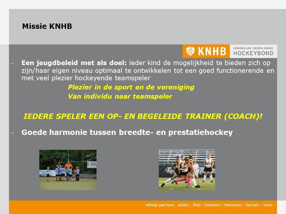 Missie KNHB ‒ Een jeugdbeleid met als doel: ieder kind de mogelijkheid te bieden zich op zijn/haar eigen niveau optimaal te ontwikkelen tot een goed functionerende en met veel plezier hockeyende teamspeler Plezier in de sport en de vereniging Van individu naar teamspeler IEDERE SPELER EEN OP- EN BEGELEIDE TRAINER (COACH).