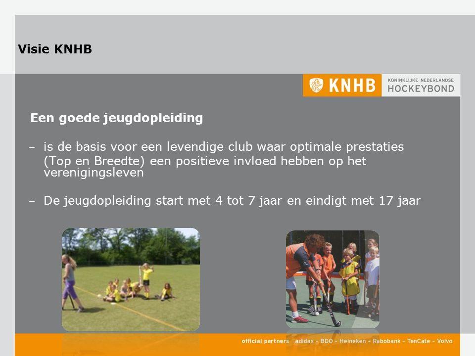 Visie KNHB Een goede jeugdopleiding ‒ is de basis voor een levendige club waar optimale prestaties (Top en Breedte) een positieve invloed hebben op he