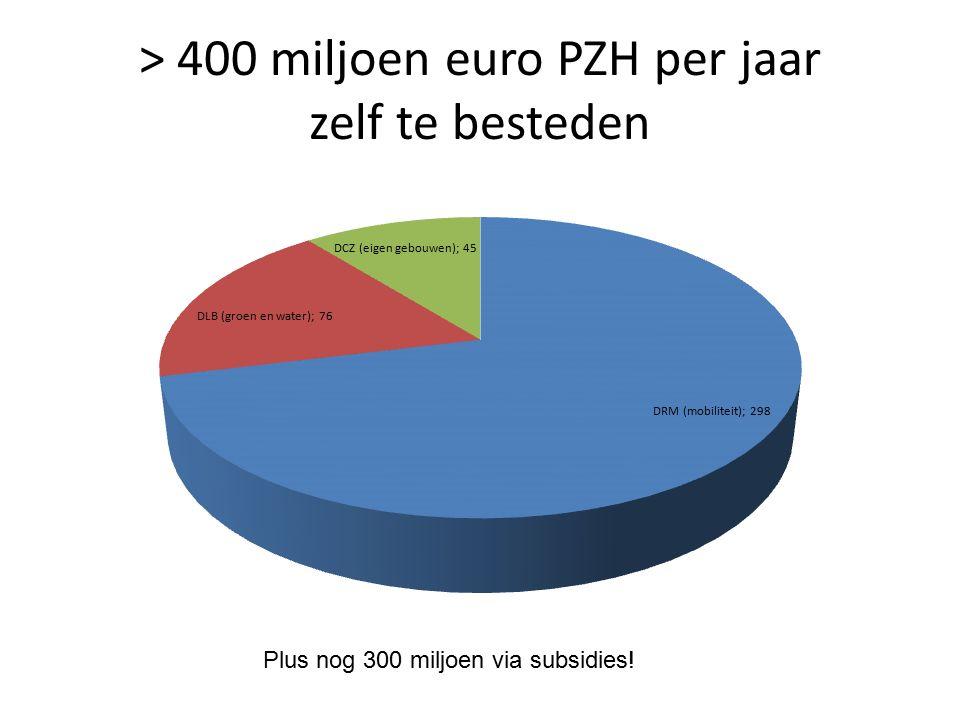 > 400 miljoen euro PZH per jaar zelf te besteden Plus nog 300 miljoen via subsidies!