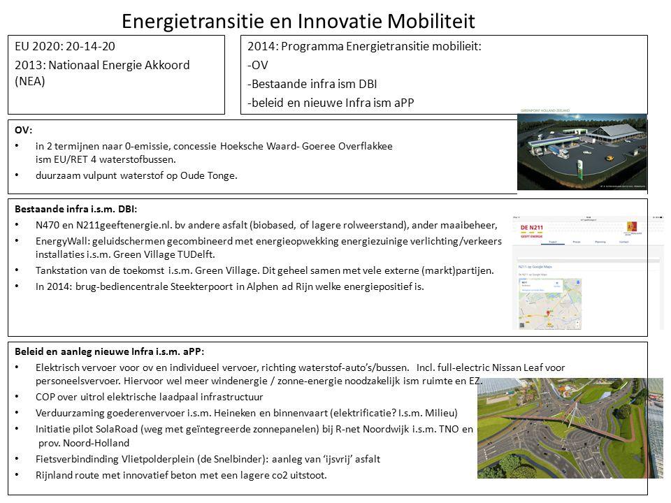 Energietransitie en Innovatie Mobiliteit EU 2020: 20-14-20 2013: Nationaal Energie Akkoord (NEA) 2014: Programma Energietransitie mobilieit: -OV -Bestaande infra ism DBI -beleid en nieuwe Infra ism aPP OV: in 2 termijnen naar 0-emissie, concessie Hoeksche Waard- Goeree Overflakkee ism EU/RET 4 waterstofbussen.