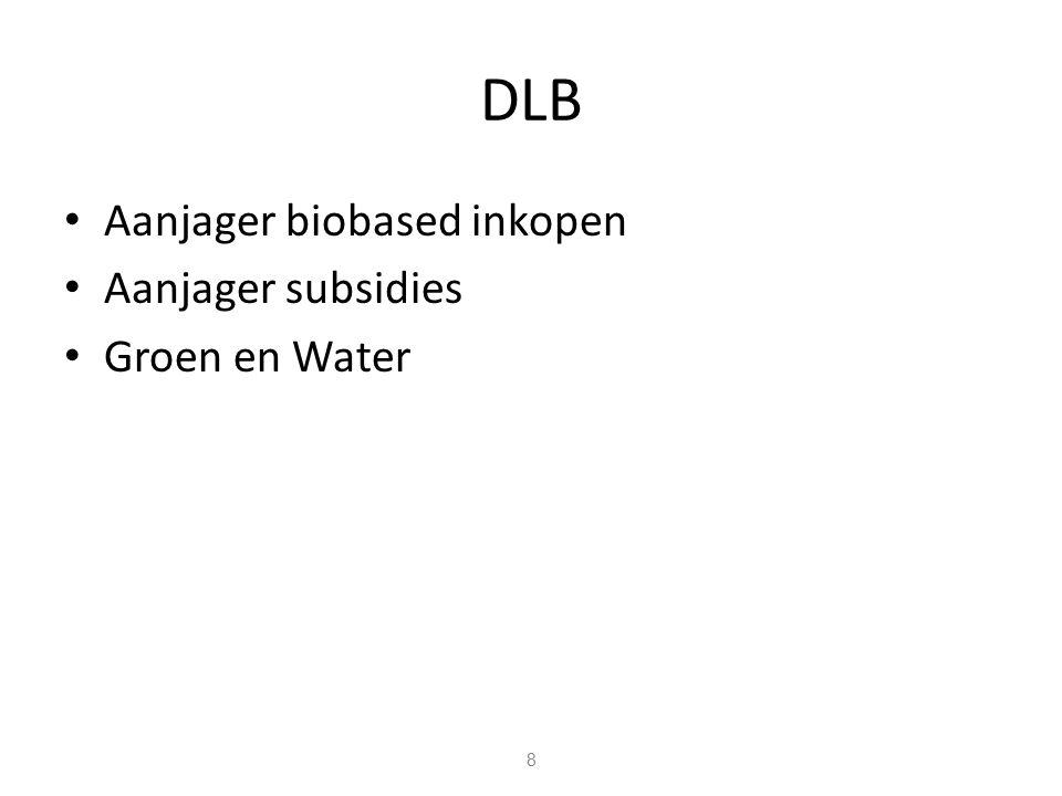 DLB Aanjager biobased inkopen Aanjager subsidies Groen en Water 8
