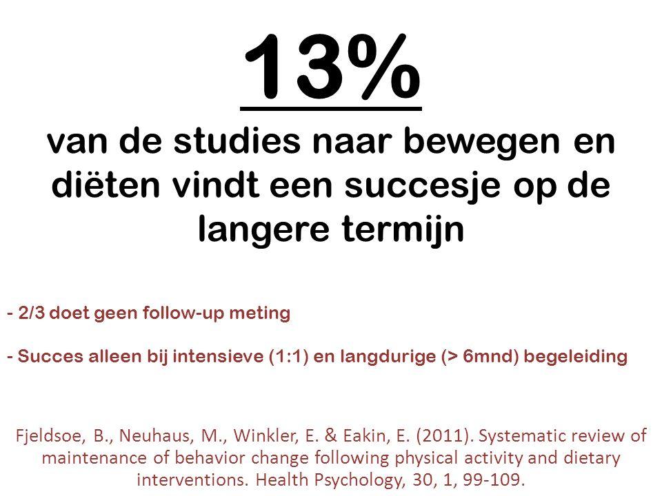 13% van de studies naar bewegen en diëten vindt een succesje op de langere termijn - 2/3 doet geen follow-up meting - Succes alleen bij intensieve (1:1) en langdurige (> 6mnd) begeleiding Fjeldsoe, B., Neuhaus, M., Winkler, E.