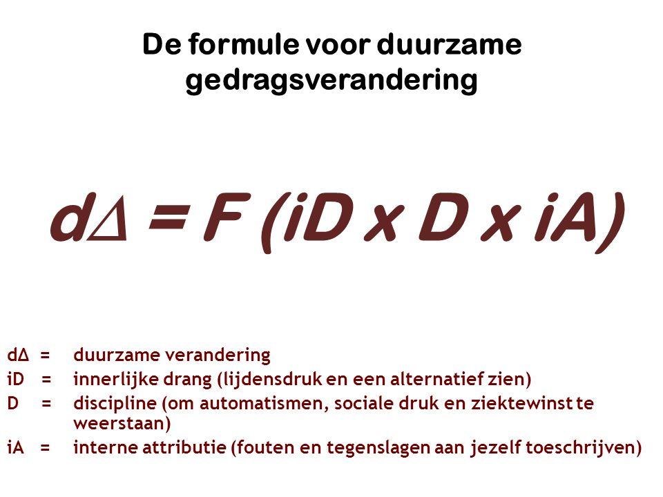 De formule voor duurzame gedragsverandering d∆ = F (iD x D x iA) d∆ = duurzame verandering iD = innerlijke drang (lijdensdruk en een alternatief zien) D = discipline (om automatismen, sociale druk en ziektewinst te weerstaan) iA = interne attributie (fouten en tegenslagen aan jezelf toeschrijven)