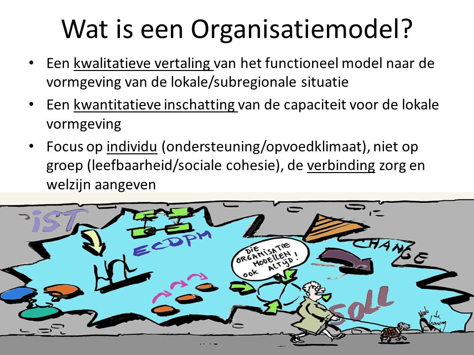 Wat is een Organisatiemodel.