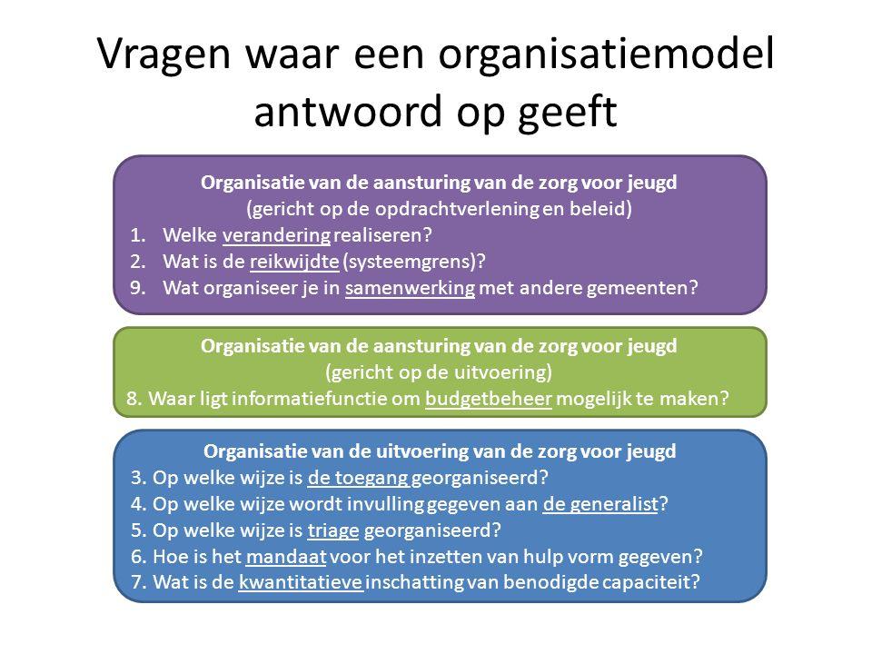 Vragen waar een organisatiemodel antwoord op geeft Organisatie van de uitvoering van de zorg voor jeugd 3.