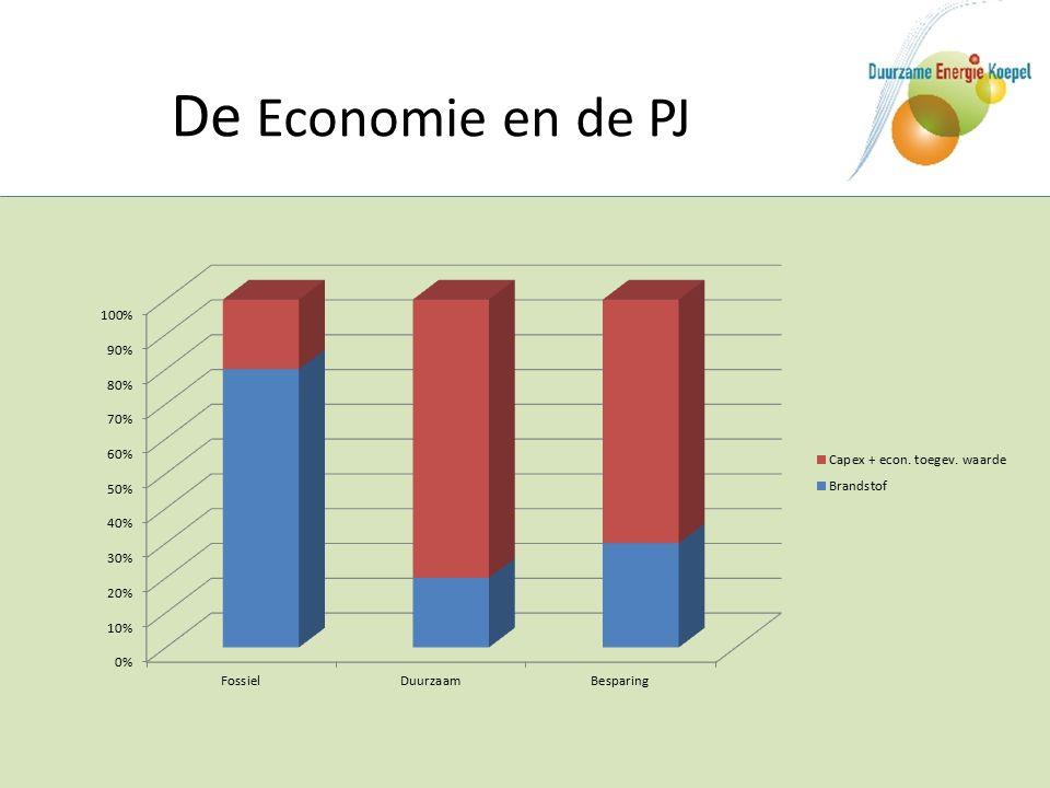 De Economie en de PJ