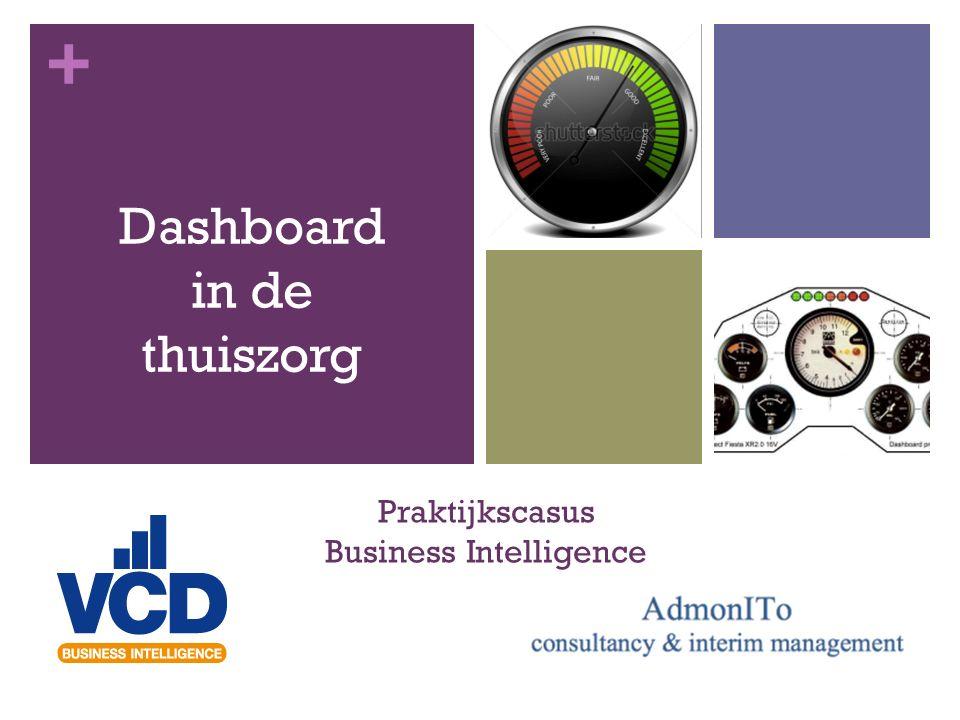 + Praktijkscasus Business Intelligence Dashboard in de thuiszorg
