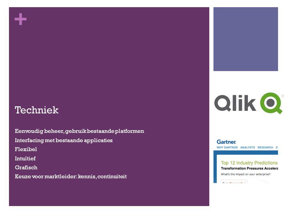 + Techniek Eenvoudig beheer, gebruik bestaande platformen Interfacing met bestaande applicaties Flexibel Intuïtief Grafisch Keuze voor marktleider: kennis, continuiteit