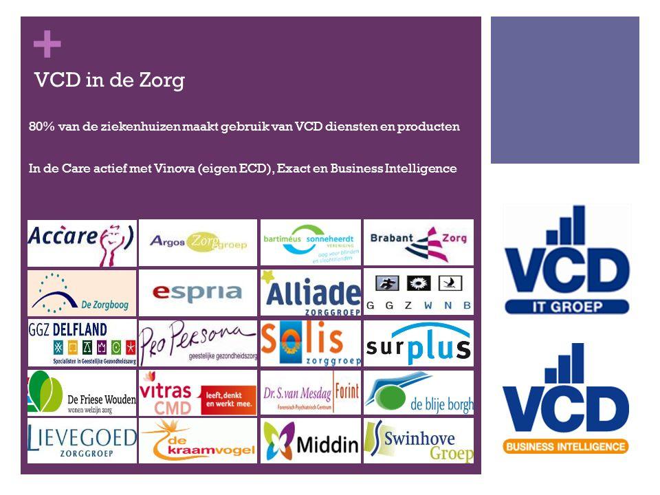 + VCD in de Zorg 80% van de ziekenhuizen maakt gebruik van VCD diensten en producten In de Care actief met Vinova (eigen ECD), Exact en Business Intelligence