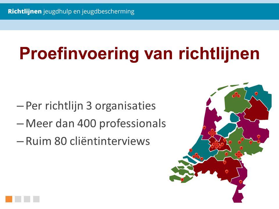Proefinvoering van richtlijnen – Per richtlijn 3 organisaties – Meer dan 400 professionals – Ruim 80 cliëntinterviews