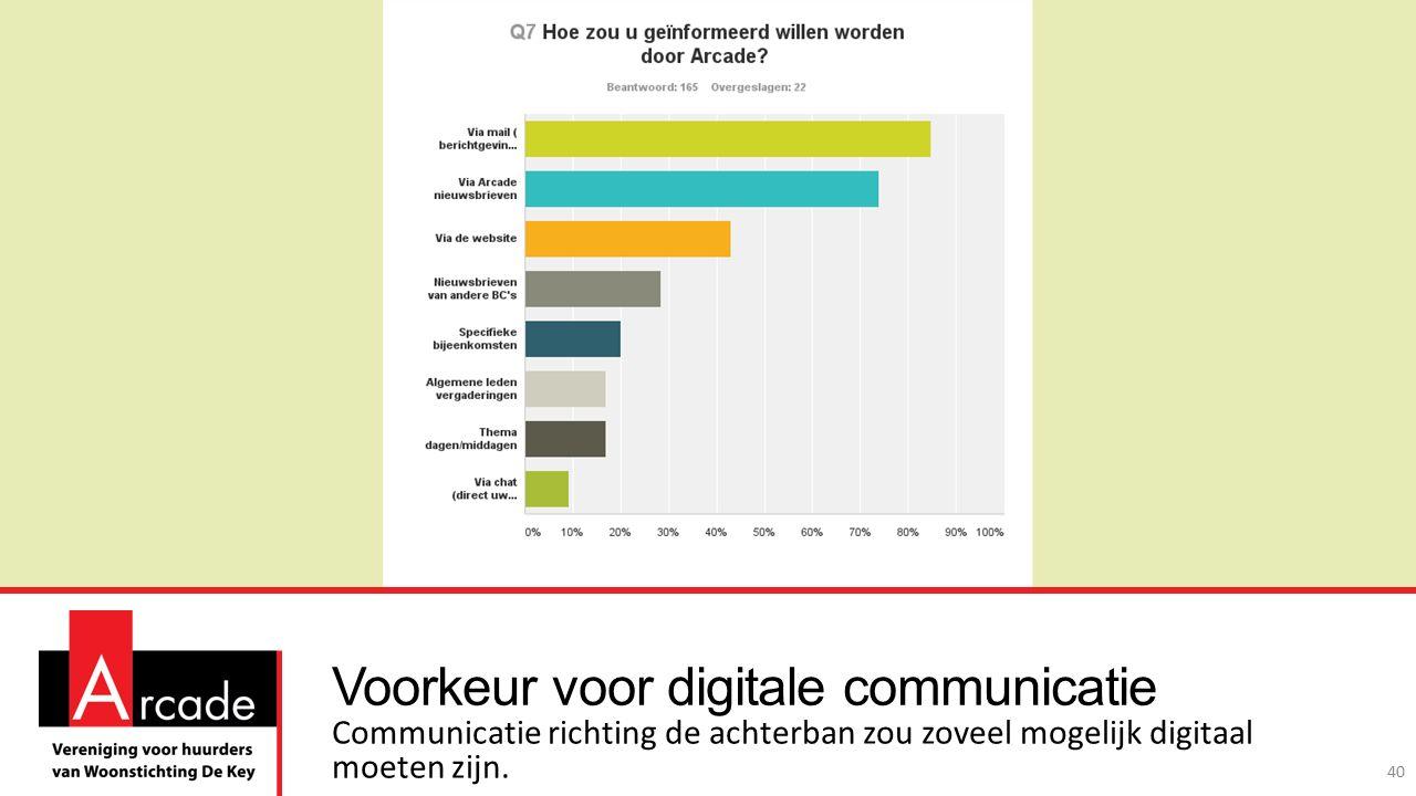 Voorkeur voor digitale communicatie Communicatie richting de achterban zou zoveel mogelijk digitaal moeten zijn.