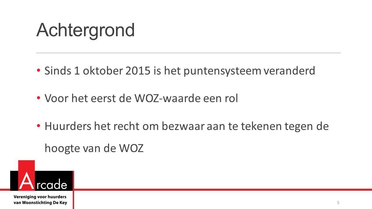 Achtergrond Sinds 1 oktober 2015 is het puntensysteem veranderd Voor het eerst de WOZ-waarde een rol Huurders het recht om bezwaar aan te tekenen tegen de hoogte van de WOZ 5